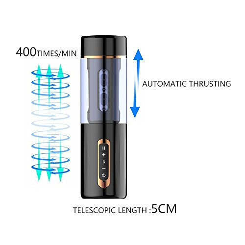 Wedol Male Masturbator Powerful Thrusting Fully Automatic -8926