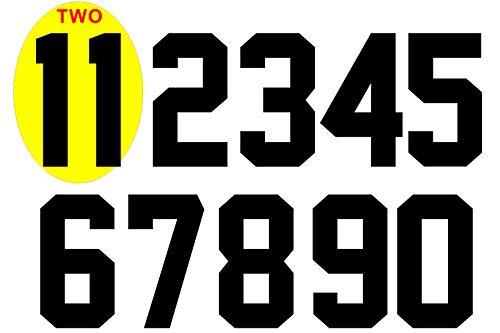(Numbers Kit(0-9),8