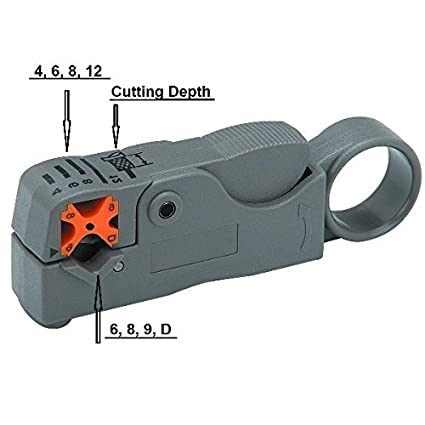 Pocket Size Adjustable Blades Rotary Coaxial Cable Stripper for Precise Works of RG6 RG58 RG59 RG174