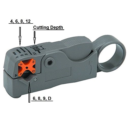 Pocket Size Adjustable Blades Rotary Coaxial Cable Stripper for Precise Works of RG6 RG58 RG59 RG174 Perfect stripping 4mm, 6mm, 8mm and 12mm Lengths to fit Connectors