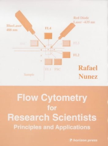 Flow Cytometry for Research Scientists: Principles and Applications