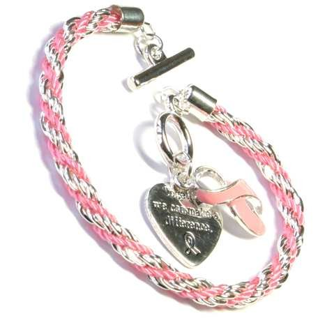 uk the bands in breast Pink cancer