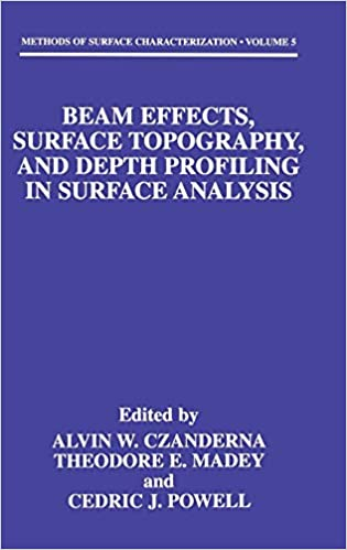 Beam Effects and Depth Profiling in Surface Analysis Surface Topography