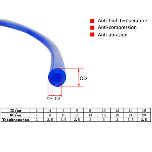 Amazon.com: Universal Inner Diameter High Performance 78.7in Length Silicone Vacuum Hose Line: Automotive