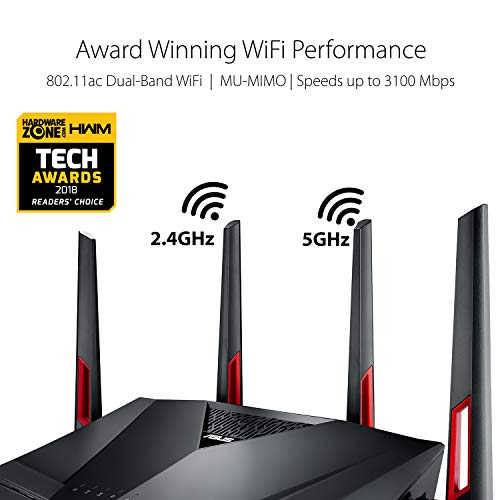 ASUS RT-AC88U AC3100 AiMesh Dual-band Router, AiProtection by Trend