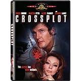 Crossplot, the