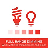 Honeywell UltraPro Z-Wave Plus Smart Light Dimmer
