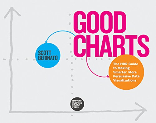 Good Charts: The HBR Guide to Making Smarter, More Persuasive Data - Charts Making