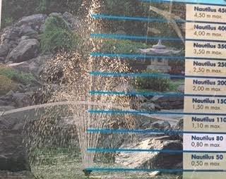 bomba oase nautilus para surtidores de agua y fuentes o estanques de jardin