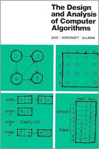 Resource Allocation Graph Algorithm (cont.)