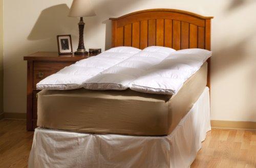 Aller-Ease 100% Cotton Allergy Protection Fiber Bed, Full