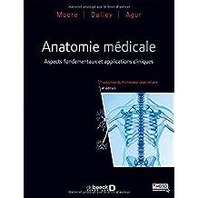 Anatomie Medicale