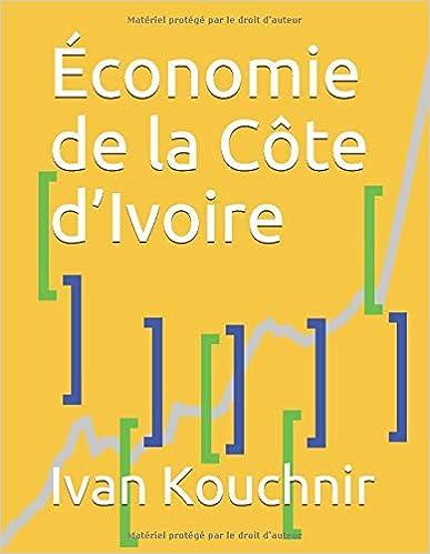 Économie de la Côte d'Ivoire