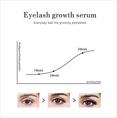 a3e400ee570 Lash Growth Serum Enhancer- Eyelash Growth Serum for Lashes Gives You  Thicker and Longer Eyelash