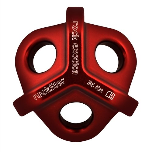 OmniProGear Rock Exotica Rockstar 3-D Rigging Plate