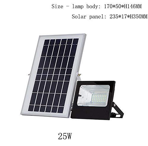 Q-fo Foco Proyector Solar LED Exteriores, Jardín Luces De ...