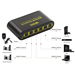 Tendak 4 In 2 Out Digital Optical Audio Switch Splitter Toslink Matrix Switcher Selector Box 4x2 with Remote Control