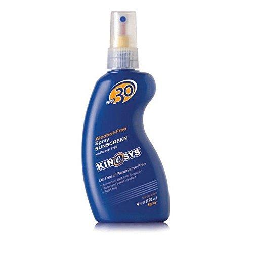 Kinesys Sunscreen - 9