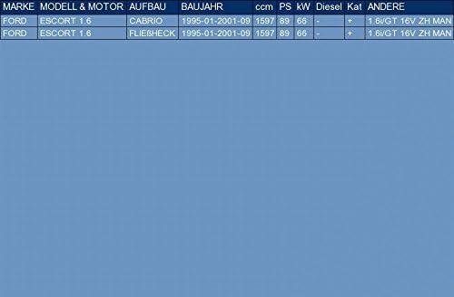 f/ür ESCORT 1.6 CABRIO FLIE/ßHECK 89hp 1995-2001 Anbauteile ETS-EXHAUST 50464 Endtopf Auspuff