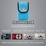 MegaGear MG752 Canon PowerShot SX620 HS, IXUS