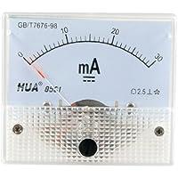 Panel DealMux CC 0-30mA analógico actual del medidor