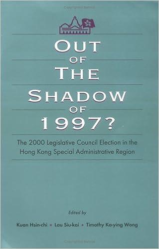 2000 Hong Kong legislative election
