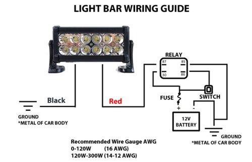 amazon com 36w 7 inch led light bar light rail spot flood 4x4 off rh amazon com MX7000 Light Bar Wiring Diagram Vector Light Bar Wiring Diagram