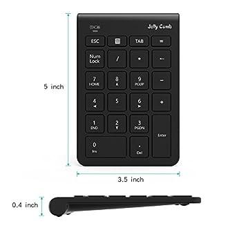 Numeric Keypad Image