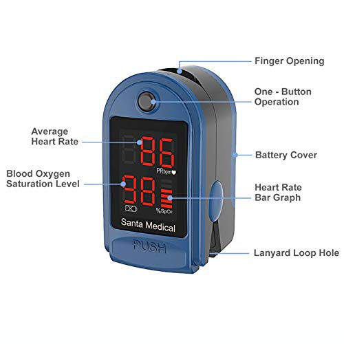 Santamedical SM-150 Fingertip Pulse Oximeter Oximetry Blood Oxygen Saturation Monitor with Carrying Case, Batteries and Lanyard