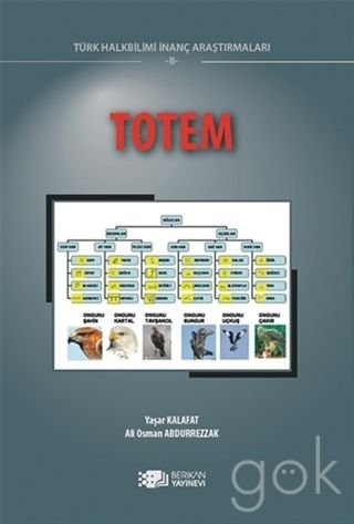 Totem. Türk Halkbilimi Inanç Arastirmalari 2