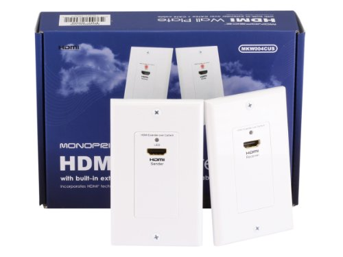 Monoprice HDMI CAT5E Extender Plate