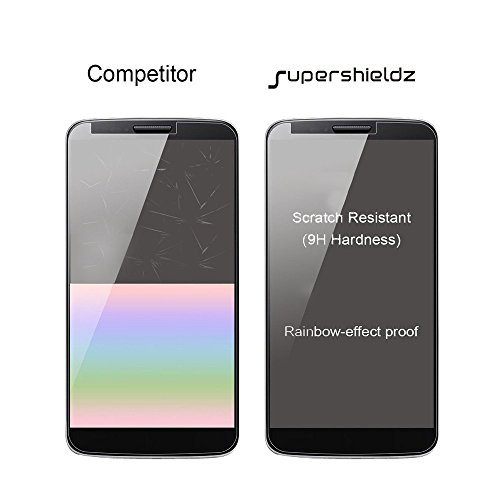 [2-Pack] Supershieldz for Samsung Gear Sport Tempered Glass Screen Protector, (Full Screen Coverage) Anti-Scratch, Anti-Fingerprint, Bubble Free, Lifetime Replacement Warranty Photo #5