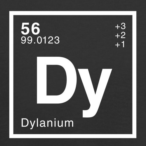 Dylan Bag Element Flight Periodic Black Dressdown Red Retro 4w8vwq