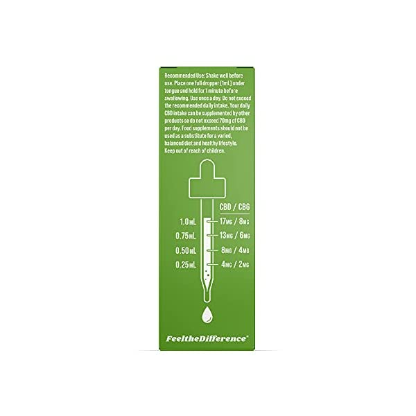CBDfx CBD + CBG Oil Wellness Tincture – 500mg CBD/250mg CBG per 30ml Bottle