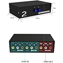 Duttek 2-Port AV Switch RCA Switcher 2 In 1 Out Composite Video L/R Audio Selector Box for DVD STB Game Consoles