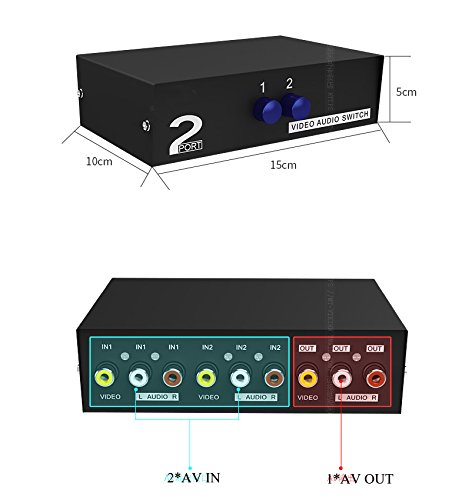 Duttek 2-Port AV Switch RCA Switcher ,2 In 1 Out Composite Video L/R Audio Selector Box av cable switch av cable switch box component av selector switch for DVD STB (Rca Audio Switch)