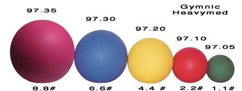 Gymnic Heavymed Balls, Set of 5 by Heavymed