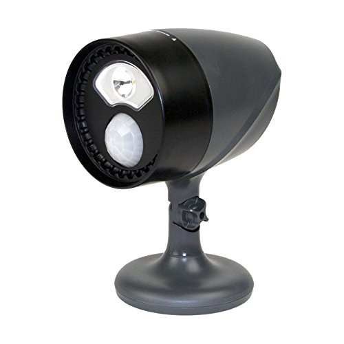 180 Degree Flood Light in US - 5