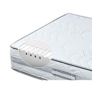 BMM Comfort XXL Materasso 80x200 cm in Grado di durezza 4 (H4) Fino a 150kg, Altezza 23cm, SilverCare Border Rispetto… 1 spesavip