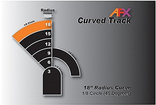 Track, Curve 18