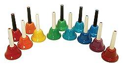 Rhythm Band Handbells (RB118)
