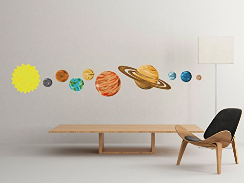 Solar System Fabric Decals Planets