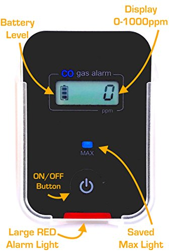 Car, Monoxide FORENSICS   9ppm   Police, Bus, Trucks   Metal Small