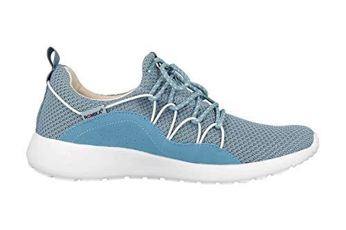 516 Sneakers Romika kombi Basses 03 Femme Carry azur Un60Fn7