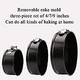 Milukon Non-stick Springform Pan,3 layers