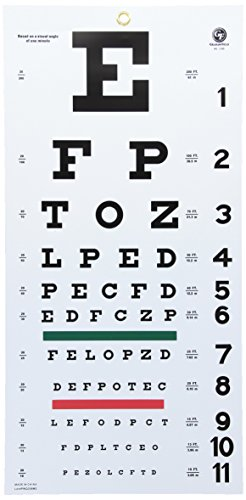 Grafco 1240 Snellen Hanging Eye Chart, 20' Distance, Non-Reflective, Matte Finish with Green and Red Color Bar (Eye Distance Chart)