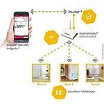 AeroFlow-Radiatore-Elettrico-Slim-1200-con-Il-Nucleo-in-Materiale-refrattario-regolatore-FlexiSmart-Android-iOS-Pronto-per-App-radiatore-Elettrico-supplementare-Riscaldamento-ad-accumulo