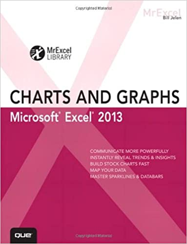 Excel 2013 Charts and Graphs