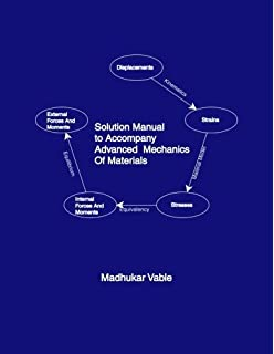 Solution manual to accompany intermediate mechanics of materials dr solution manual to accompany advanced mechanics of materials fandeluxe Image collections