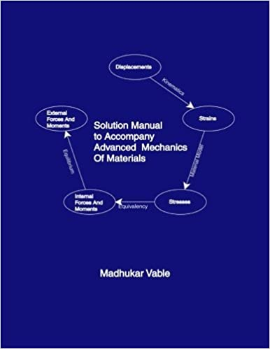 Consumer behavior buying, having, and being nstructor solution manual.